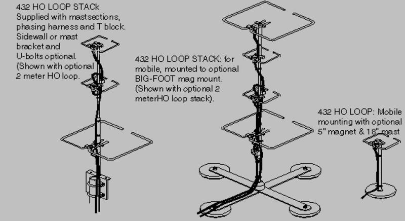 2m Ssb Antenna